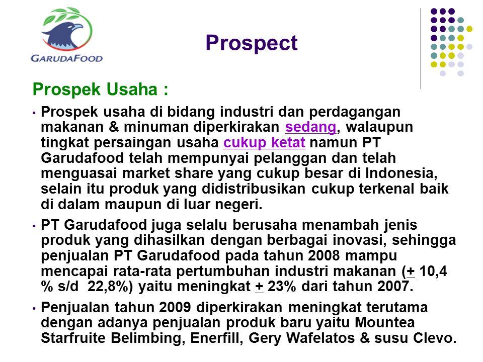 Prospect Prospek Usaha :