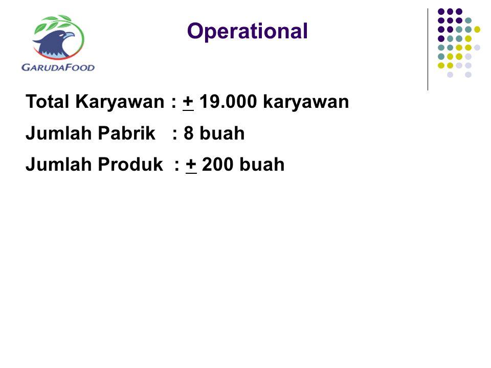 Operational Total Karyawan : + 19.000 karyawan Jumlah Pabrik : 8 buah