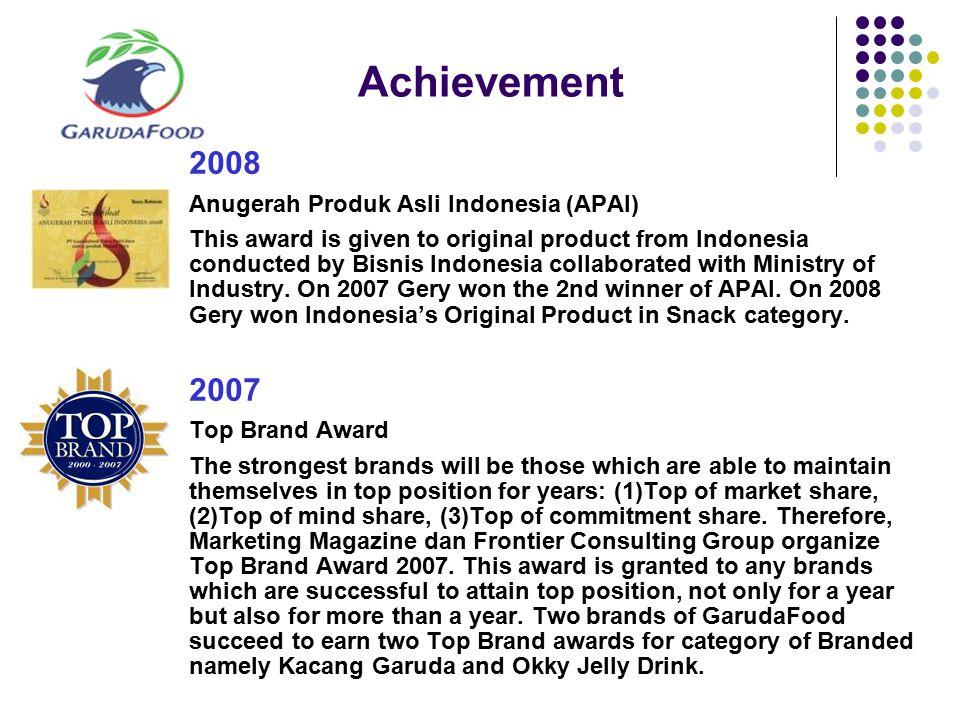 Achievement 2008 2007 Anugerah Produk Asli Indonesia (APAI)