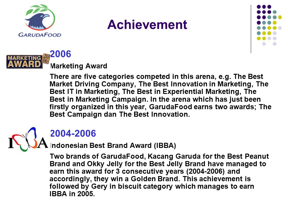 Achievement 2006 2004-2006 Marketing Award