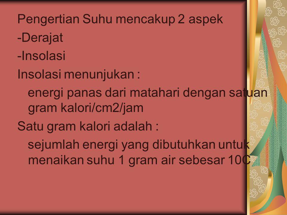Pengertian Suhu mencakup 2 aspek