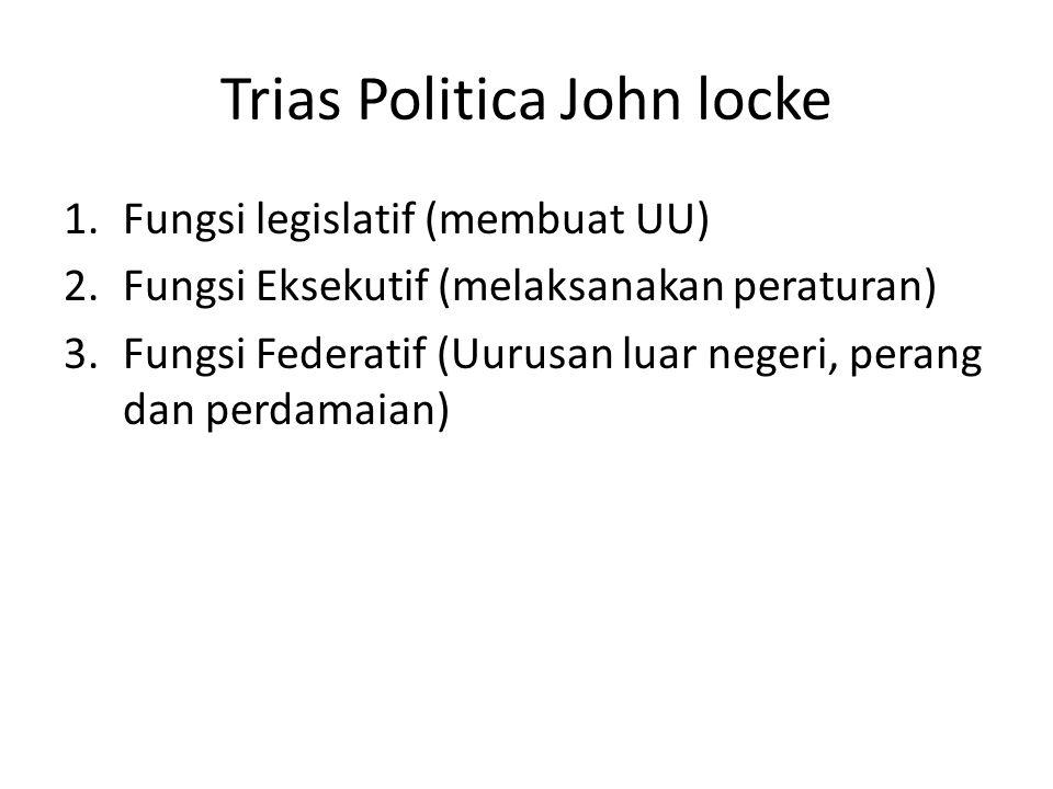 Trias Politica John locke