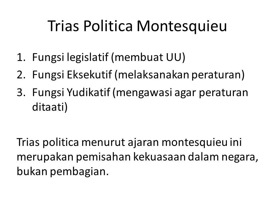 Trias Politica Montesquieu