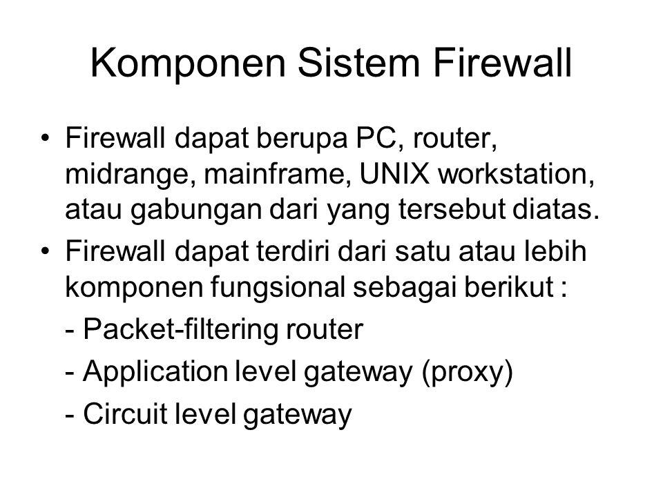 Komponen Sistem Firewall