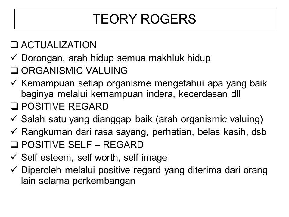 TEORY ROGERS ACTUALIZATION Dorongan, arah hidup semua makhluk hidup