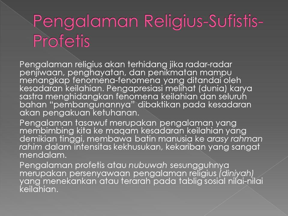 Pengalaman Religius-Sufistis-Profetis