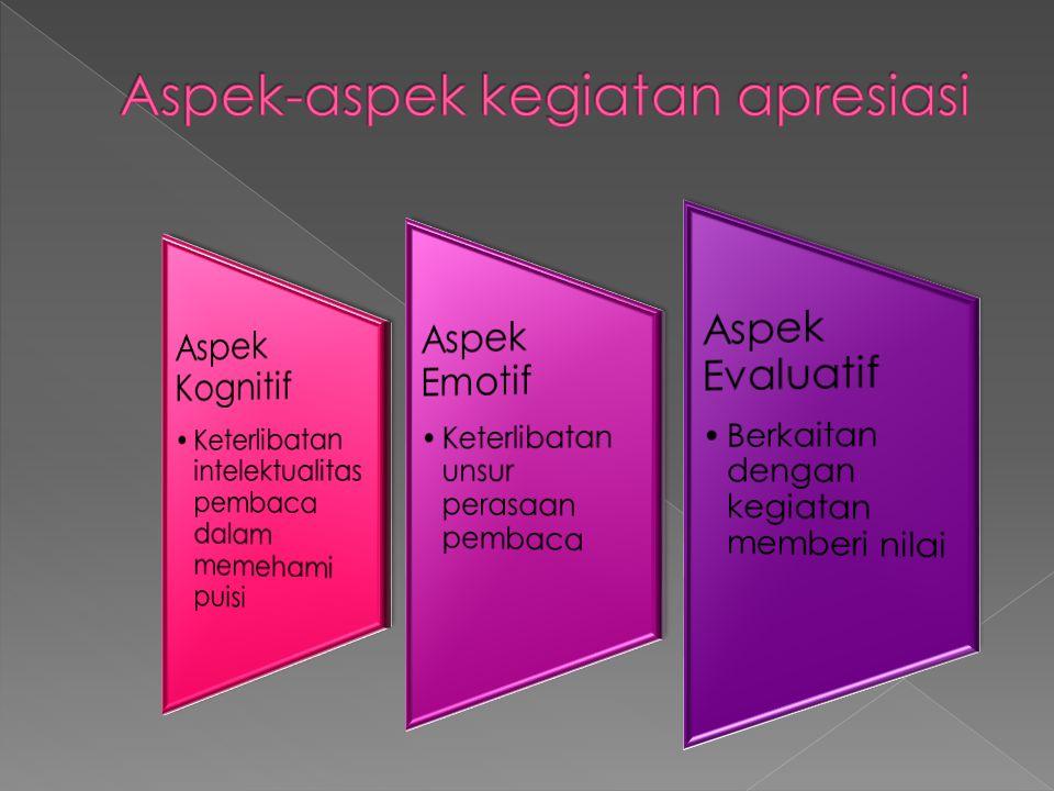 Aspek-aspek kegiatan apresiasi