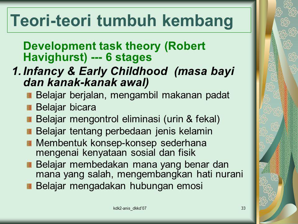 Teori-teori tumbuh kembang