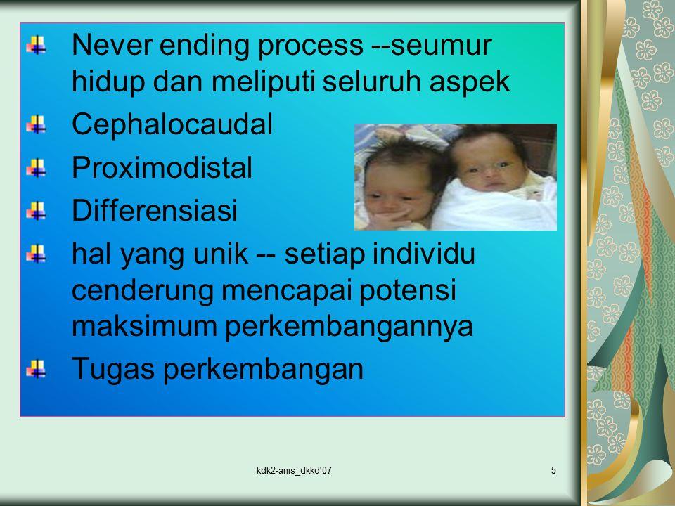Never ending process --seumur hidup dan meliputi seluruh aspek