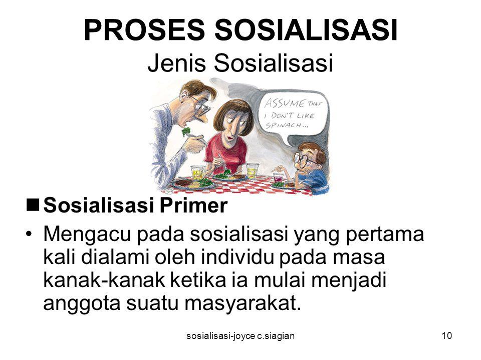 PROSES SOSIALISASI Jenis Sosialisasi