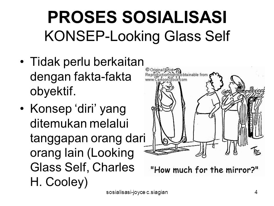 PROSES SOSIALISASI KONSEP-Looking Glass Self