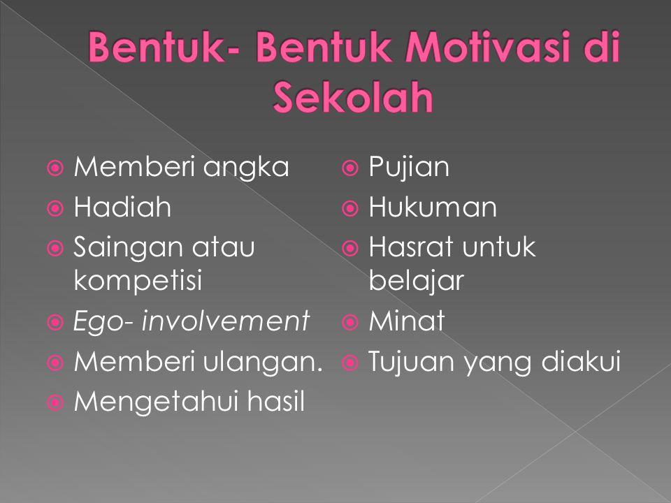 Bentuk- Bentuk Motivasi di Sekolah