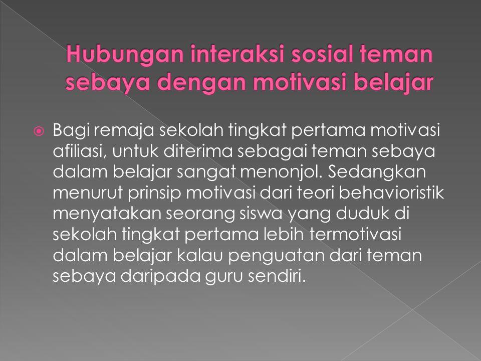 Hubungan interaksi sosial teman sebaya dengan motivasi belajar
