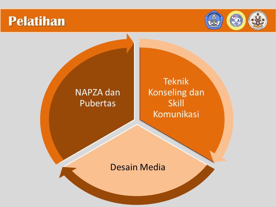 Teknik Konseling dan Skill Komunikasi