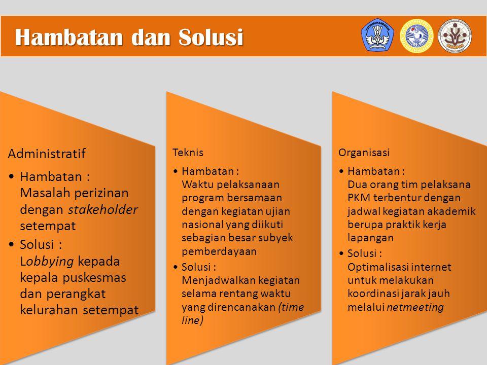 Hambatan dan Solusi Administratif