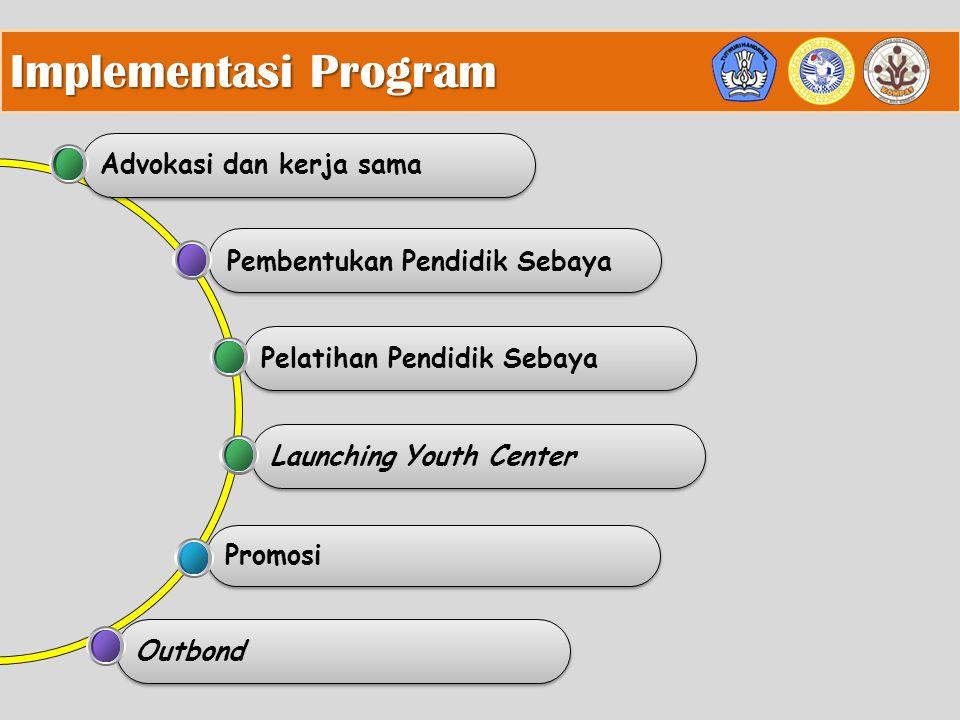 Implementasi Program Advokasi dan kerja sama