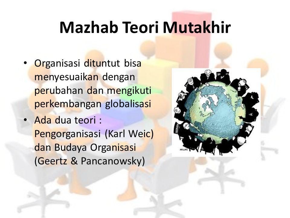 Mazhab Teori Mutakhir Organisasi dituntut bisa menyesuaikan dengan perubahan dan mengikuti perkembangan globalisasi.