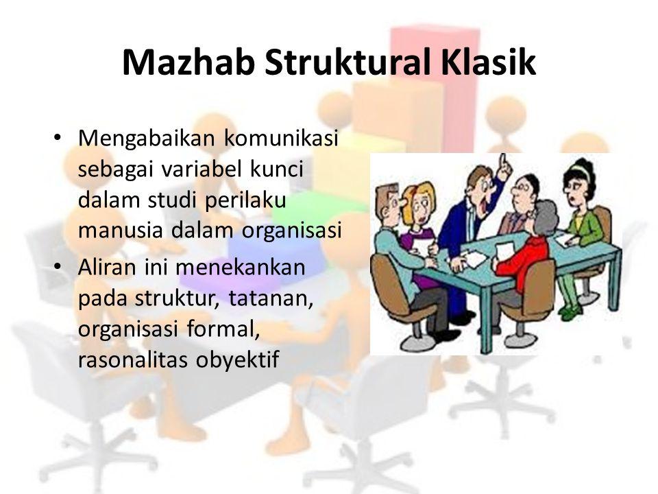 Mazhab Struktural Klasik