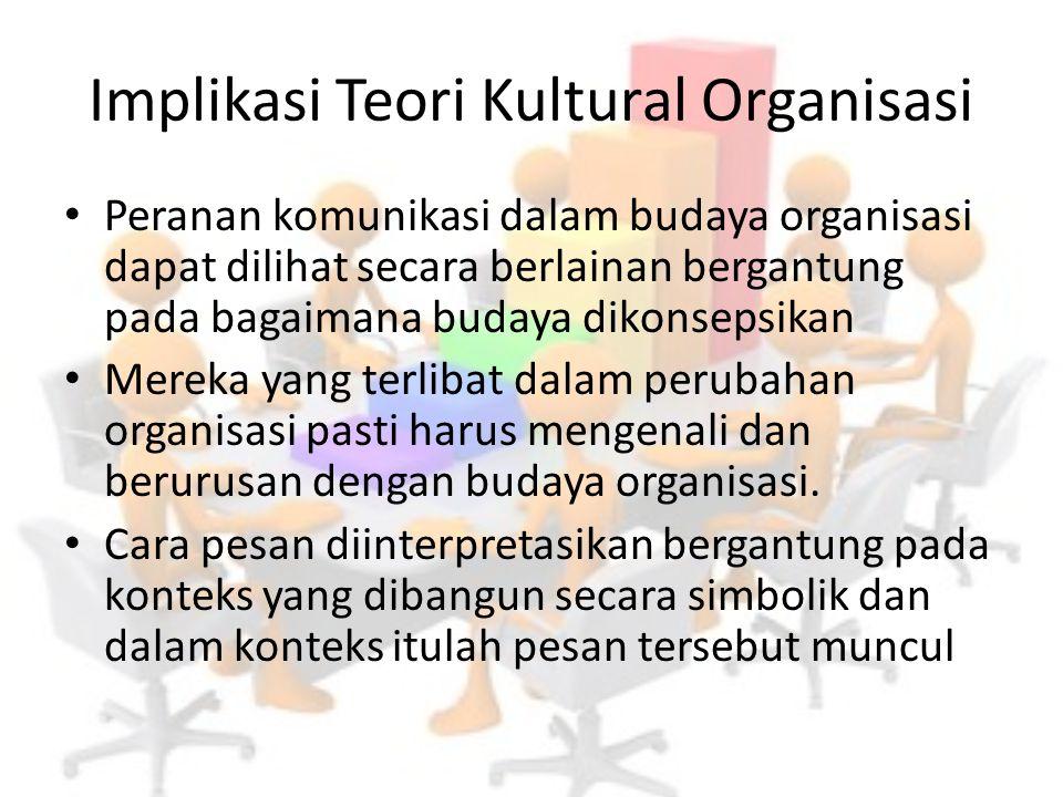Implikasi Teori Kultural Organisasi