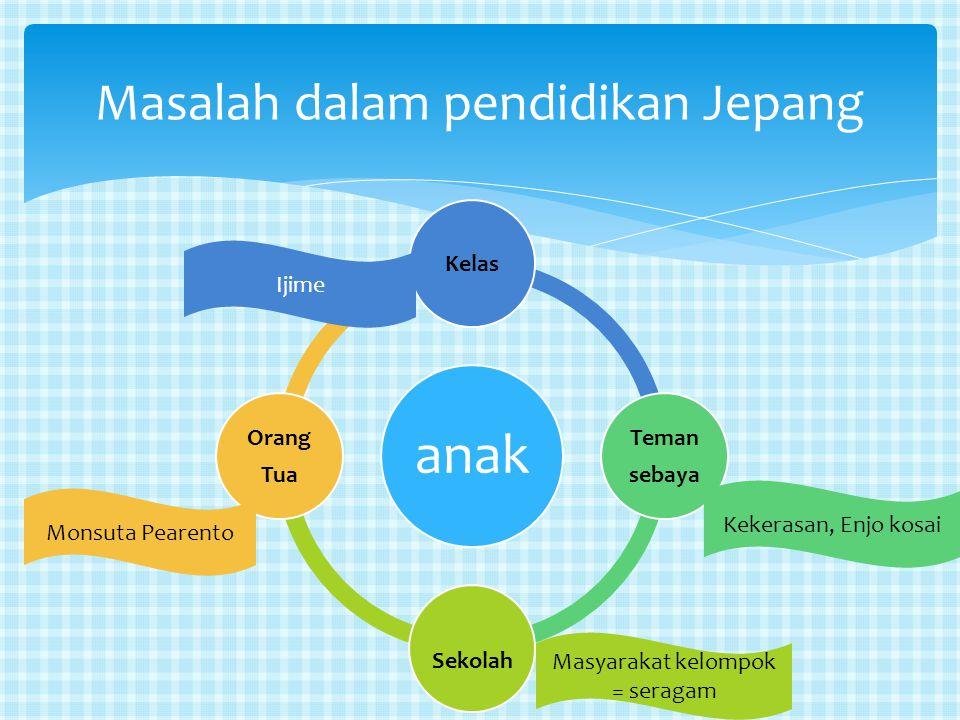Masalah dalam pendidikan Jepang