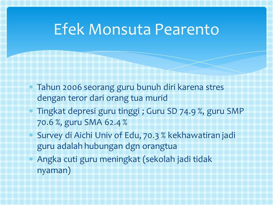Efek Monsuta Pearento Tahun 2006 seorang guru bunuh diri karena stres dengan teror dari orang tua murid.