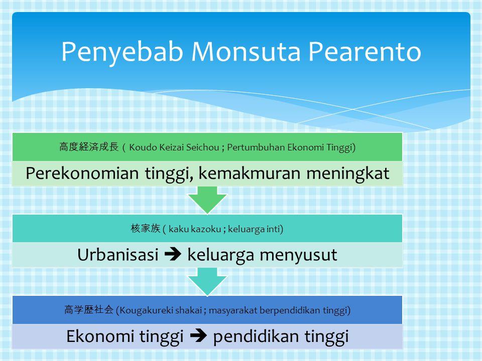 Penyebab Monsuta Pearento