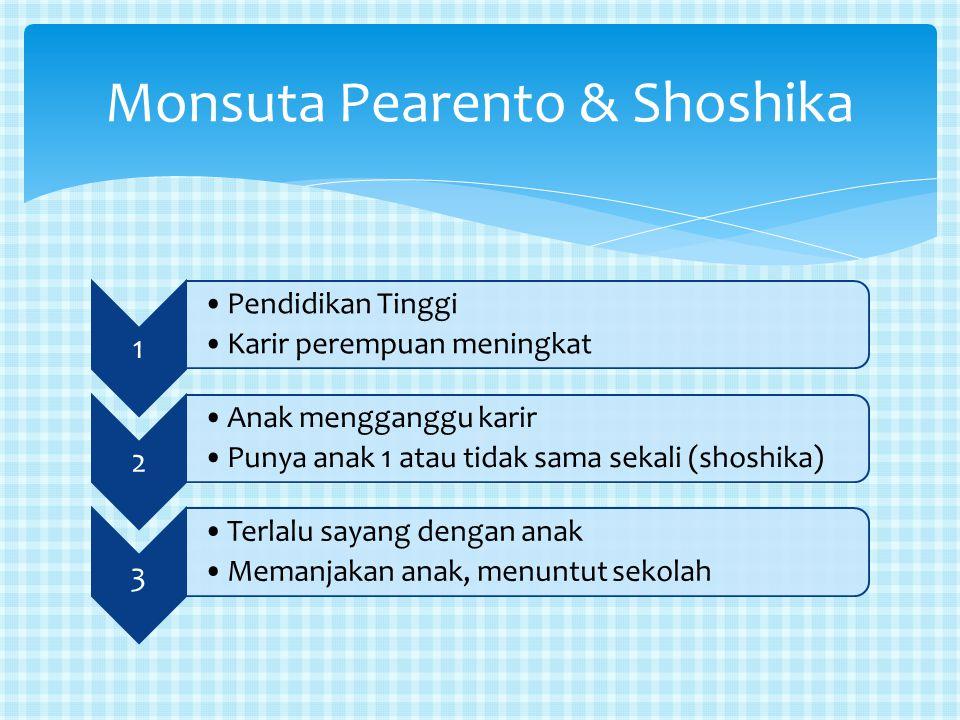 Monsuta Pearento & Shoshika