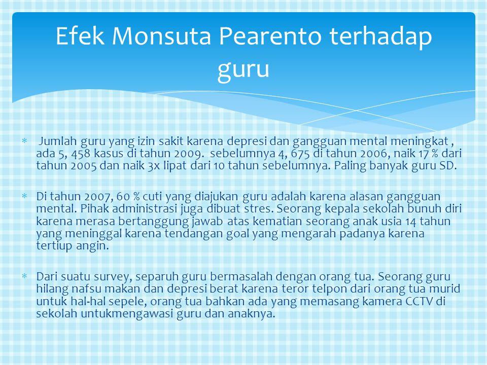 Efek Monsuta Pearento terhadap guru