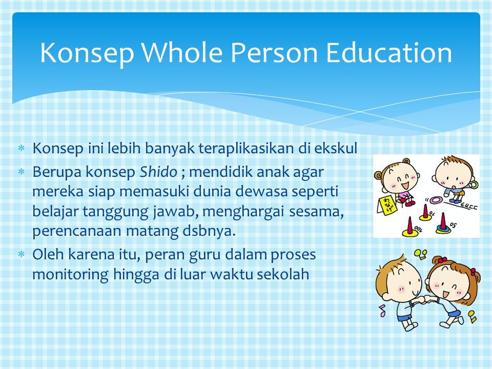 Konsep Whole Person Education