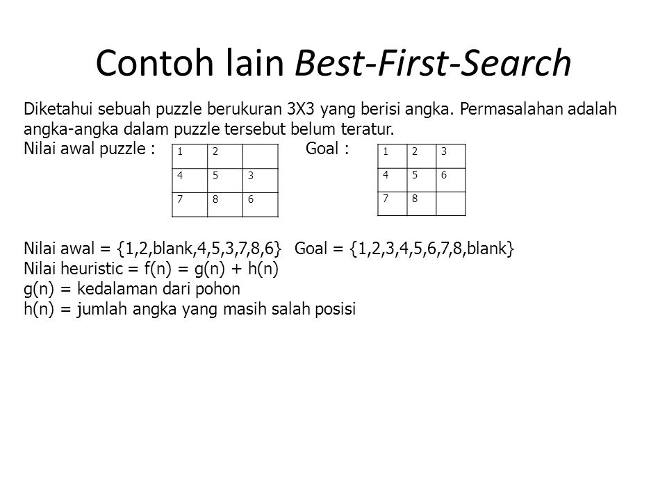 Contoh lain Best-First-Search