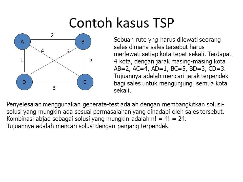 Contoh kasus TSP A. B. C. D. 2. 4. 1. 3. 5.