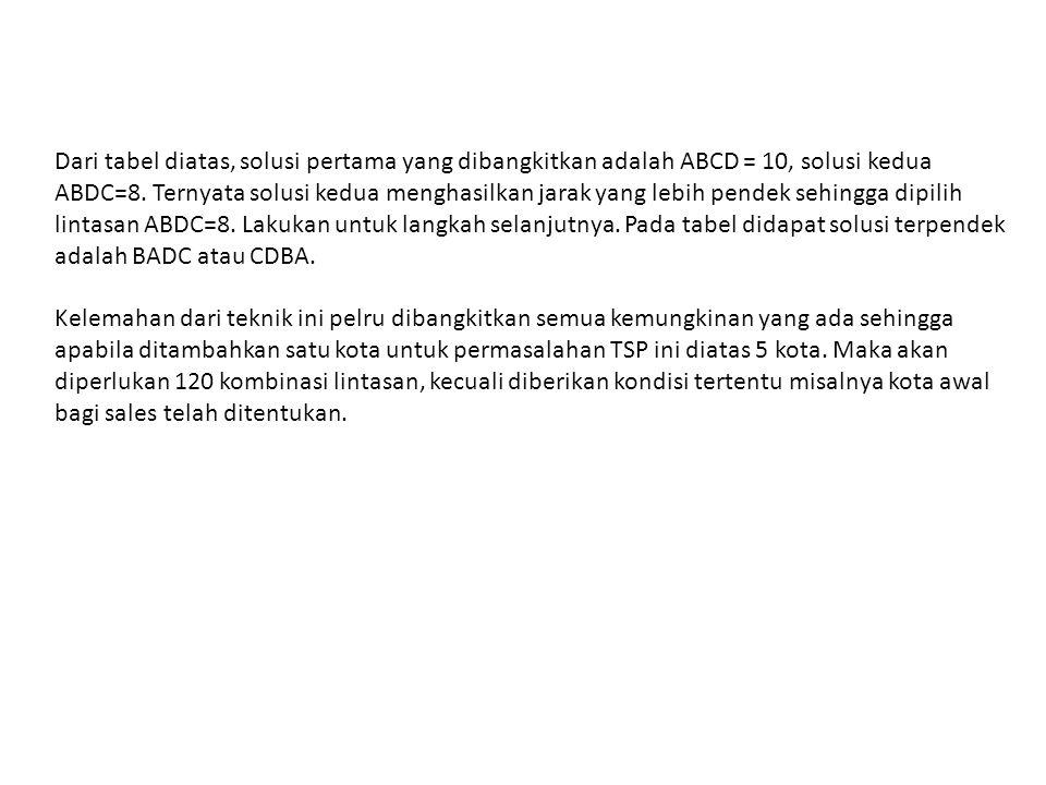Dari tabel diatas, solusi pertama yang dibangkitkan adalah ABCD = 10, solusi kedua ABDC=8. Ternyata solusi kedua menghasilkan jarak yang lebih pendek sehingga dipilih lintasan ABDC=8. Lakukan untuk langkah selanjutnya. Pada tabel didapat solusi terpendek adalah BADC atau CDBA.