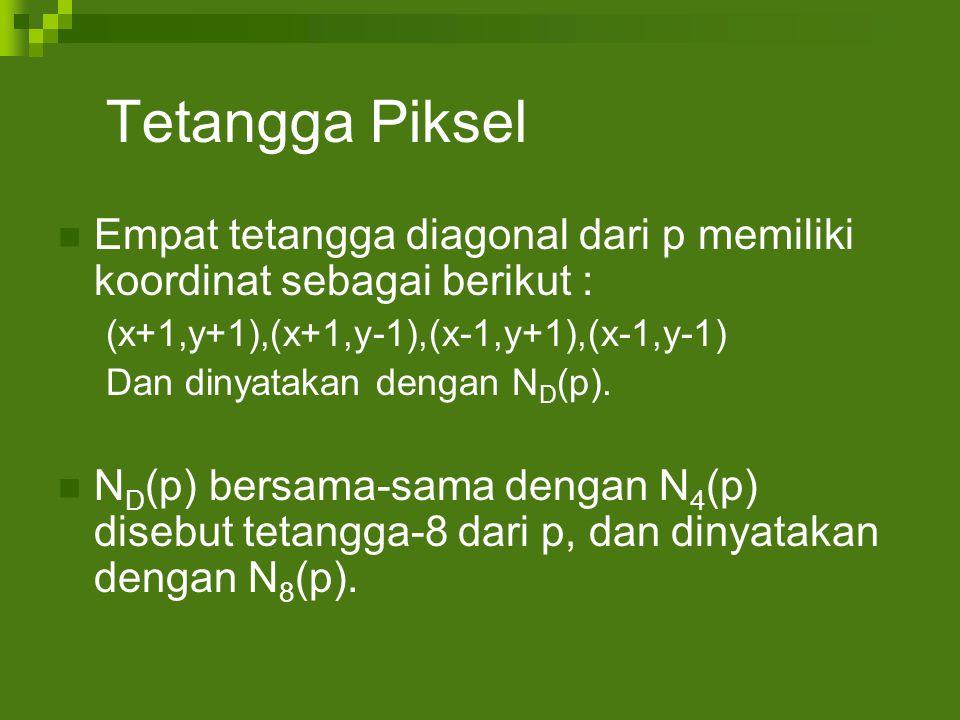 Tetangga Piksel Empat tetangga diagonal dari p memiliki koordinat sebagai berikut : (x+1,y+1),(x+1,y-1),(x-1,y+1),(x-1,y-1)