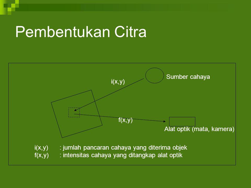 Pembentukan Citra Sumber cahaya i(x,y) f(x,y)