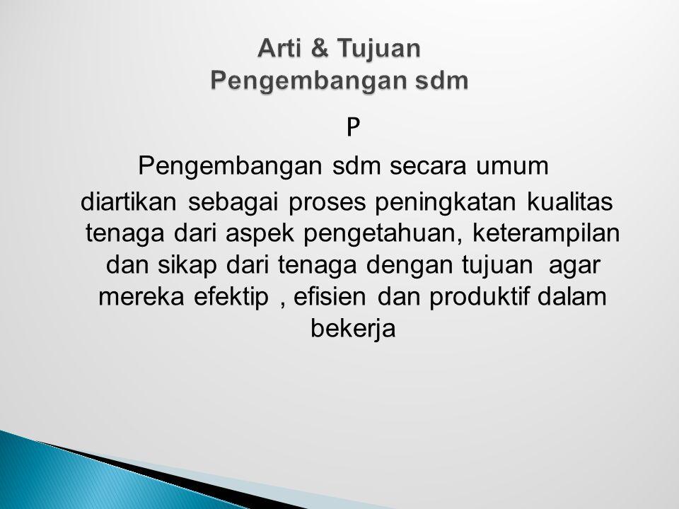 Arti & Tujuan Pengembangan sdm