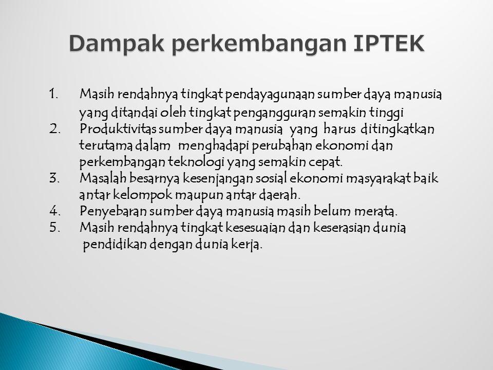 Dampak perkembangan IPTEK