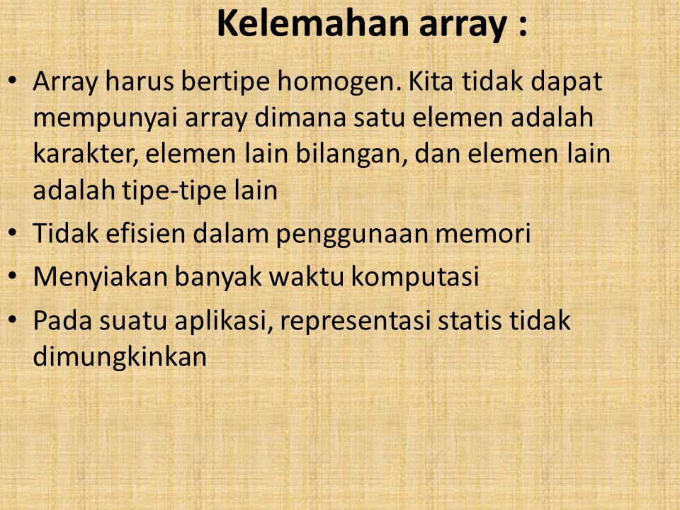Kelemahan array :