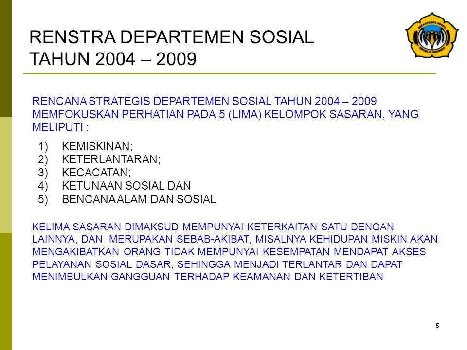 RENSTRA DEPARTEMEN SOSIAL TAHUN 2004 – 2009