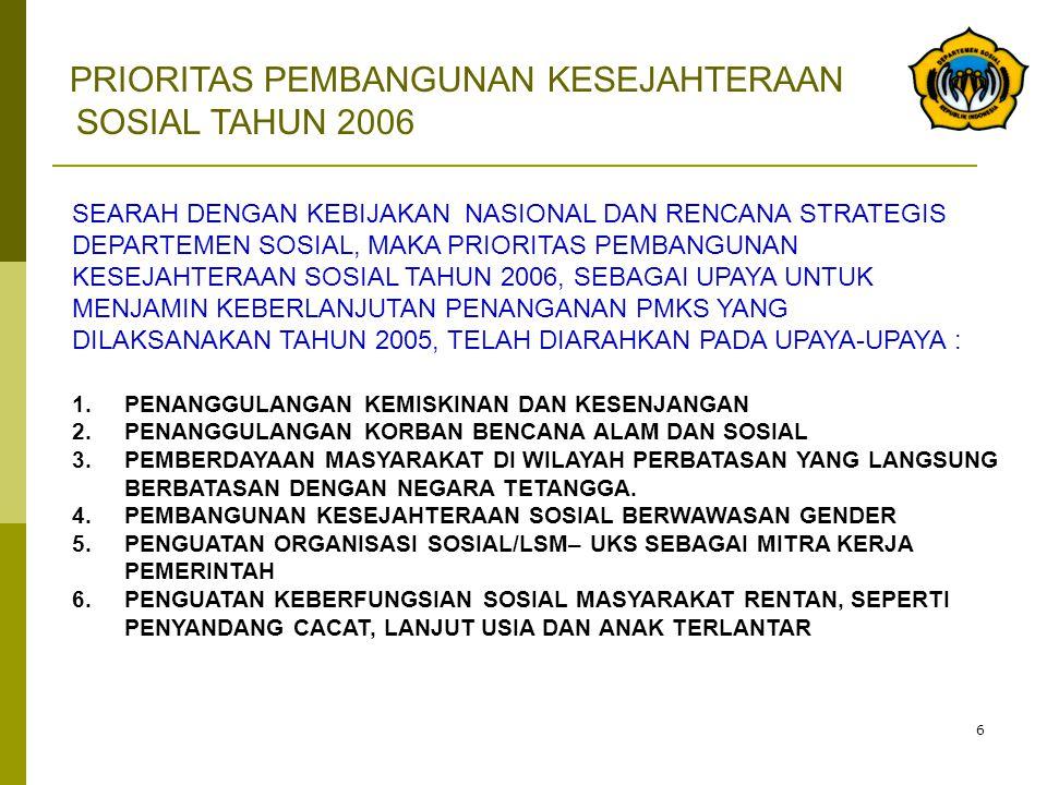 PRIORITAS PEMBANGUNAN KESEJAHTERAAN SOSIAL TAHUN 2006