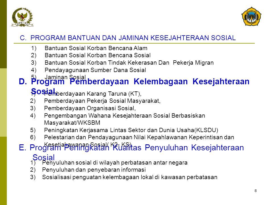 D. Program Pemberdayaan Kelembagaan Kesejahteraan Sosial,