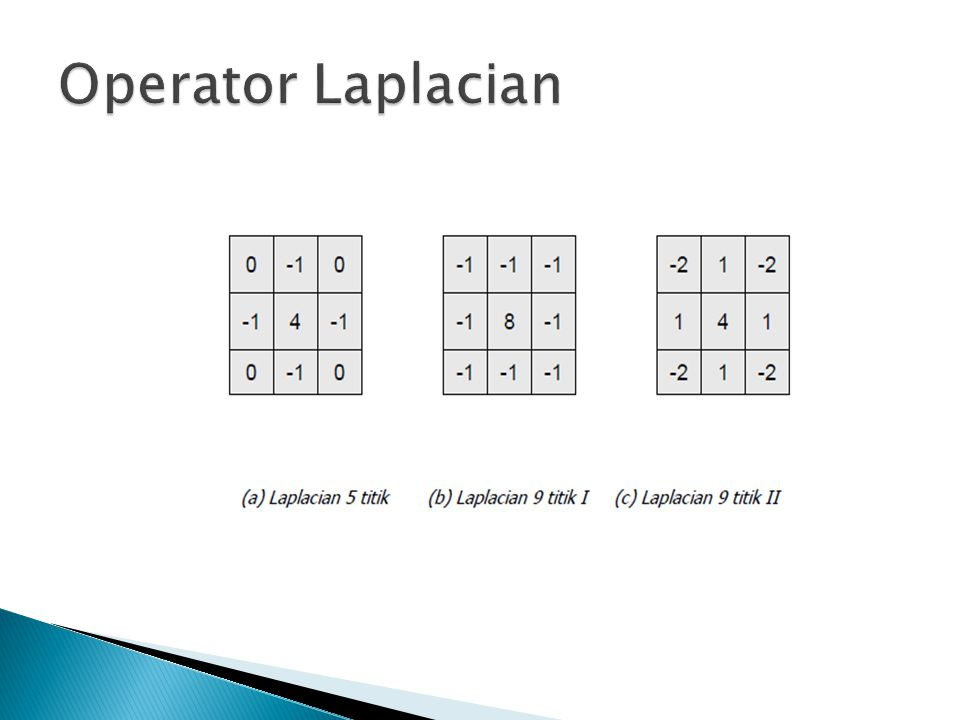 Operator Laplacian