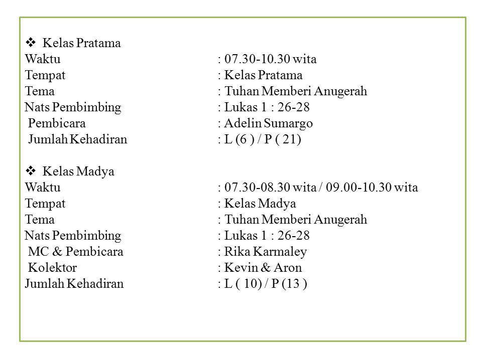 Kelas Pratama Waktu : 07.30-10.30 wita. Tempat : Kelas Pratama. Tema : Tuhan Memberi Anugerah.