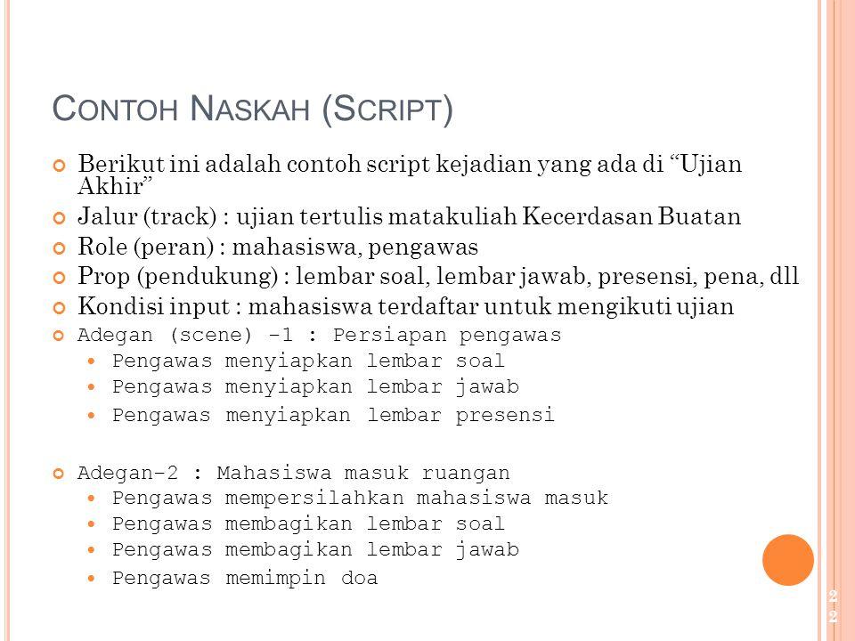 Contoh Naskah (Script)