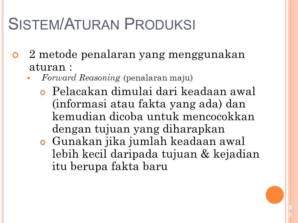 Sistem/Aturan Produksi