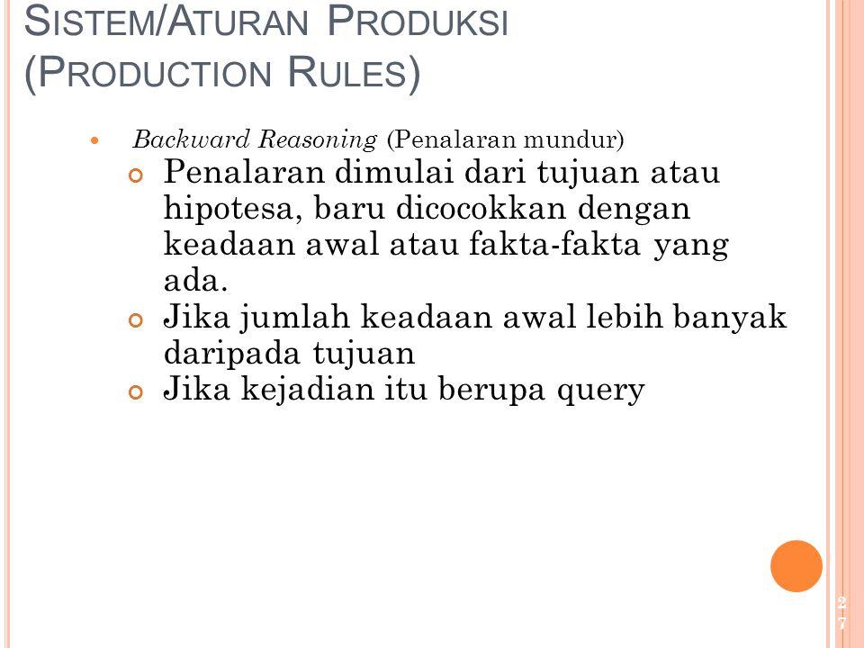 Sistem/Aturan Produksi (Production Rules)