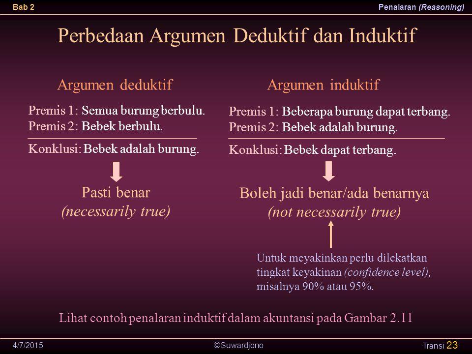 Perbedaan Argumen Deduktif dan Induktif