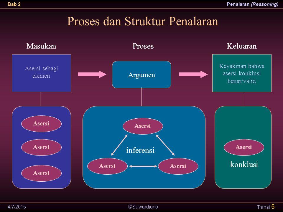 Proses dan Struktur Penalaran