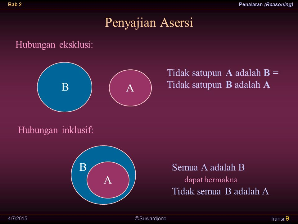 Penyajian Asersi B A B A Hubungan eksklusi: