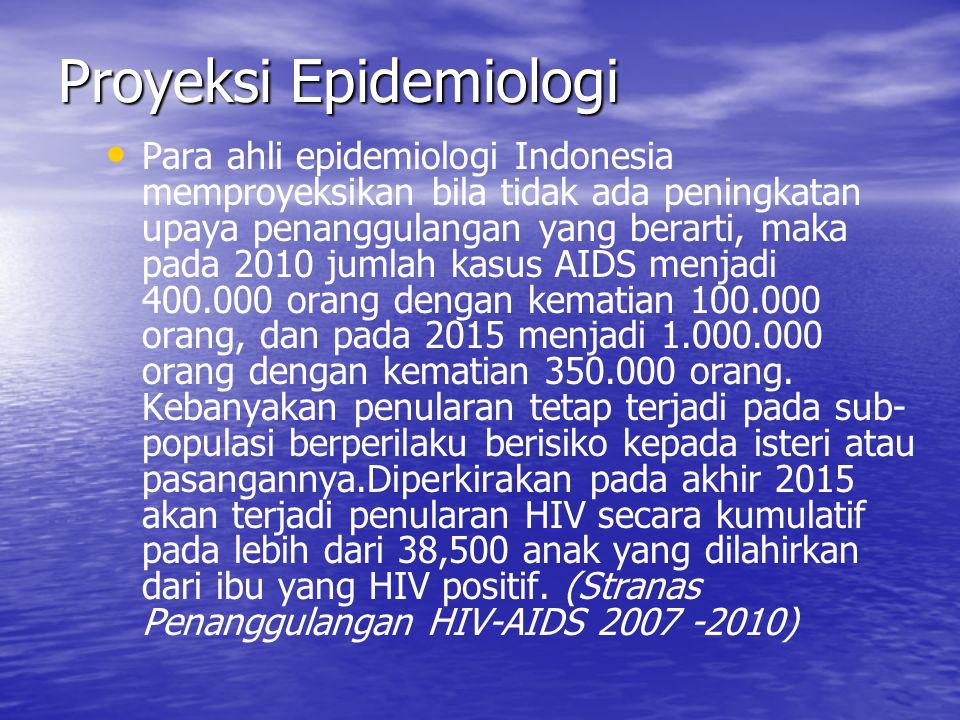 Proyeksi Epidemiologi