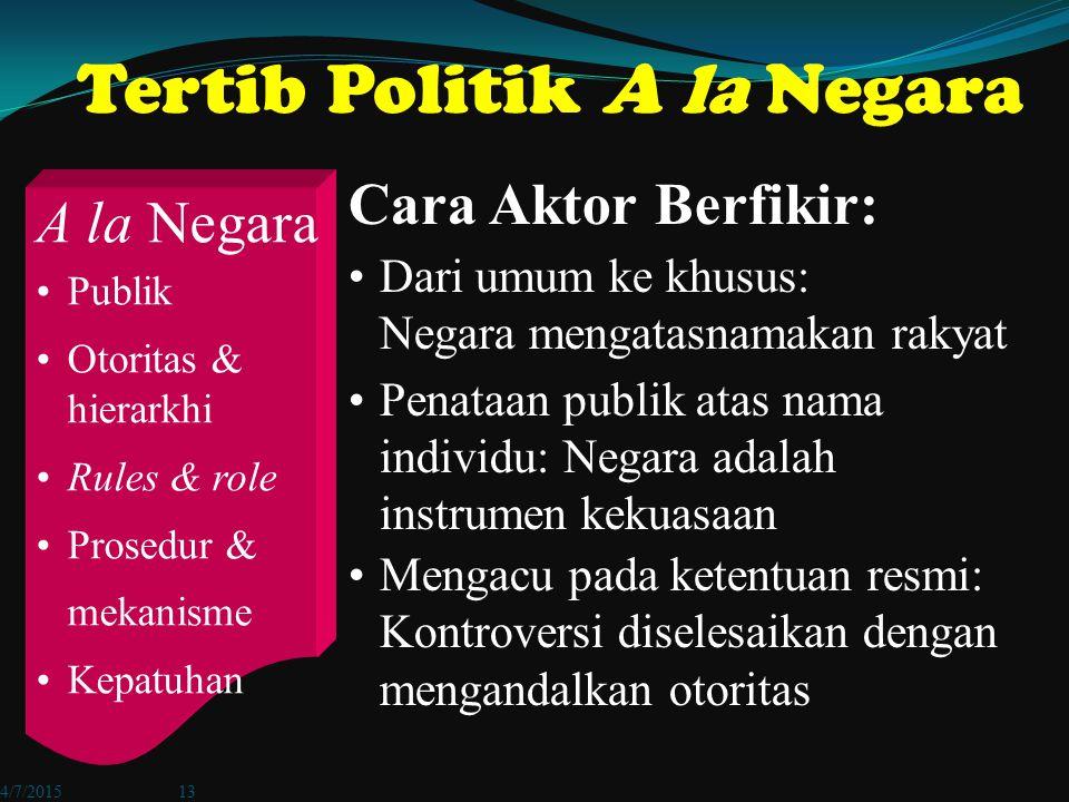 Tertib Politik A la Negara